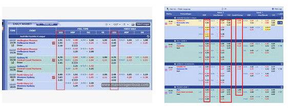 pasaran taruhan judi online di agen resmi Sbobet